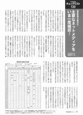 飲食店経営2014年11月_30ページ